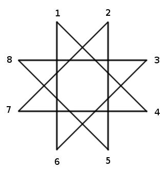 seven coins puzzle
