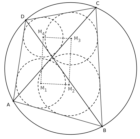 https://commons.wikimedia.org/wiki/File:Japanese_theorem_2.svg