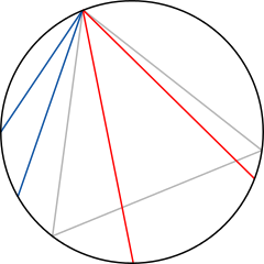https://commons.wikimedia.org/wiki/File:Bertrand1-figure.svg