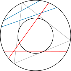 https://commons.wikimedia.org/wiki/File:Bertrand3-figure.svg