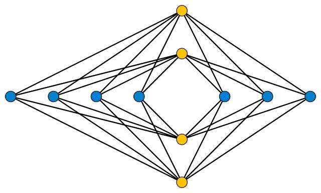 https://commons.wikimedia.org/wiki/File:Zarankiewicz_K4,7.svg