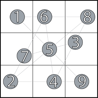 sallows counter puzzle 2
