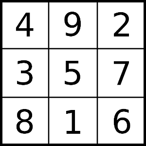 https://commons.wikimedia.org/wiki/File:Magic_Square_Lo_Shu.svg
