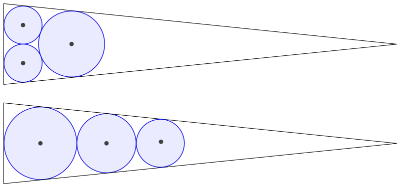 https://commons.wikimedia.org/wiki/File:Malfatti%27s_circles_in_sharp_isosceles_triangle.svg