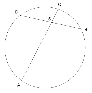 https://commons.wikimedia.org/wiki/File:Chord_theorem.svg