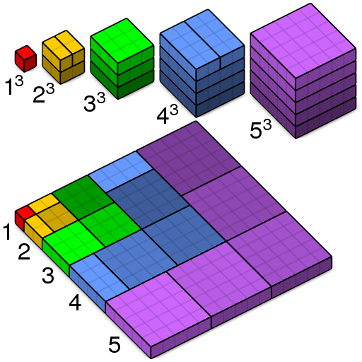 https://commons.wikimedia.org/wiki/File:Nicomachus_theorem_3D.svg
