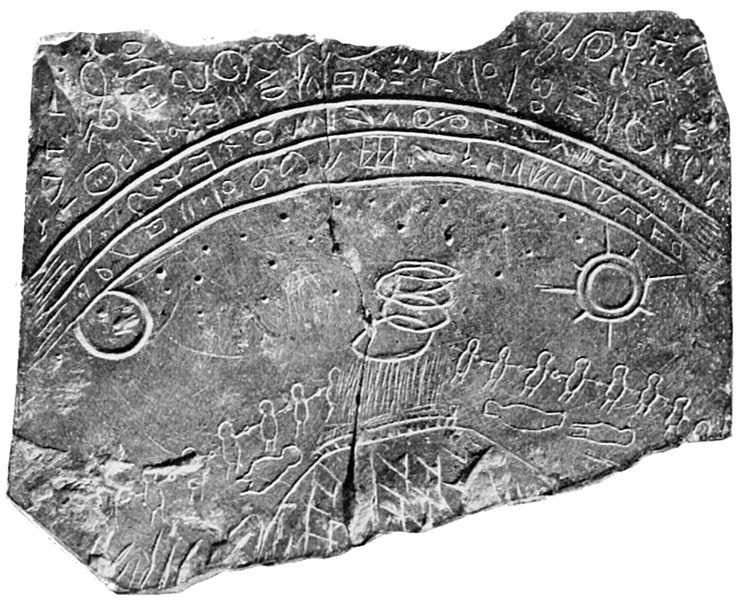 https://commons.wikimedia.org/wiki/File:PSM_V51_D101_Slate_tablet_from_davenport.jpg