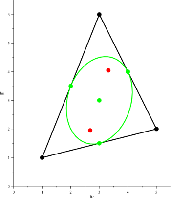 https://commons.wikimedia.org/wiki/File:Marden_theorem.svg