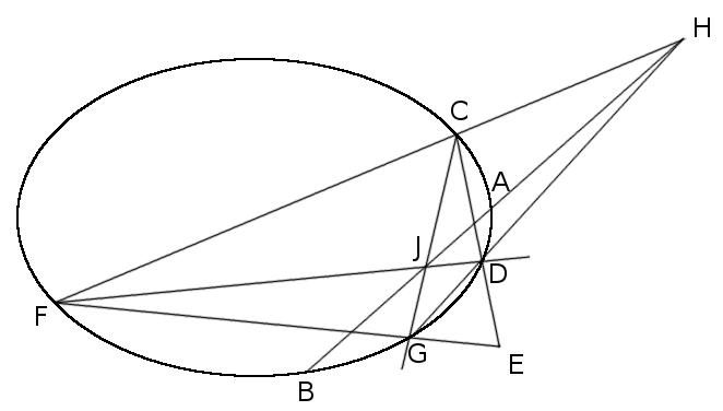 ellipse tangents