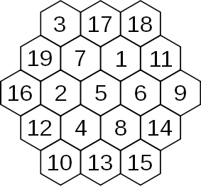 https://commons.wikimedia.org/wiki/File:MagicHexagon-Order3-a.svg