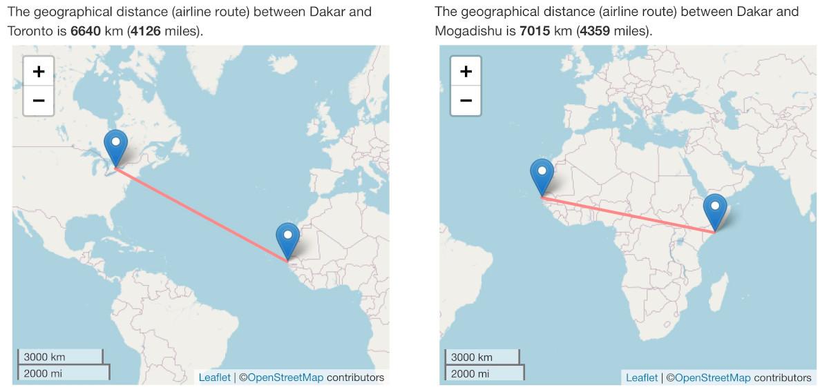 dakar distances