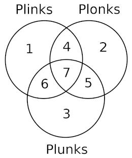 euphony puzzle