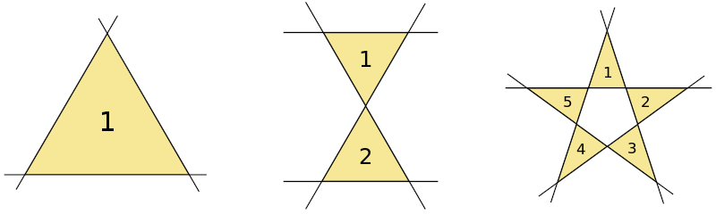 https://commons.wikimedia.org/wiki/Category:Kobon_triangles