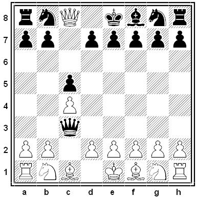 dudeney imitative chess solution
