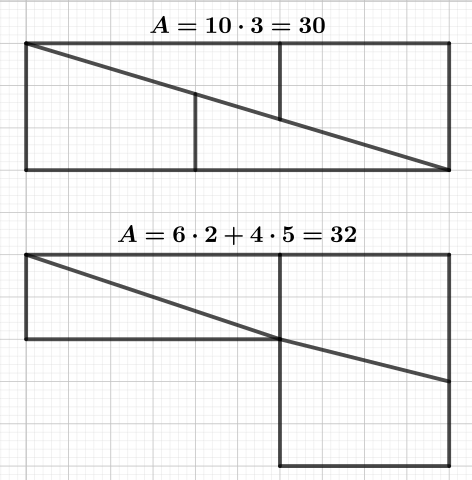 https://commons.wikimedia.org/wiki/File:Hooper_paradox.svg