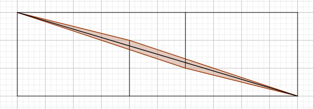 https://commons.wikimedia.org/wiki/File:Hooper_paradox_explanation.svg