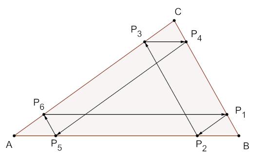 https://commons.wikimedia.org/wiki/File:Satz_von_Thomsen.svg