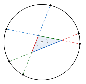https://commons.wikimedia.org/wiki/File:Conway_circle_and_incircle.svg