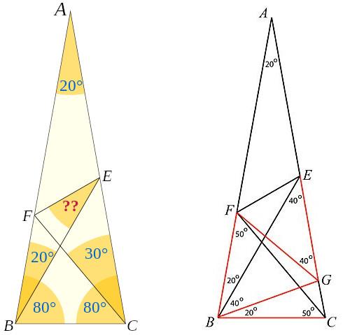 https://commons.wikimedia.org/wiki/File:80-80-20_triangle_problem_JCB.jpg