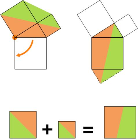 https://commons.wikimedia.org/wiki/File:Pythagoras_theorem_leonardo_da_vinci.png
